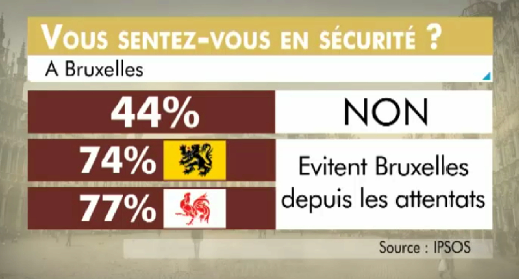 IF_Securite