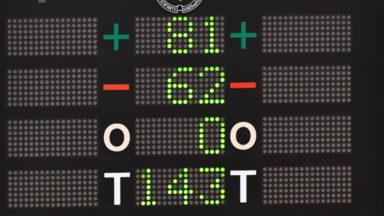Autorisation de la vidéoconférence et des votes à distance à la Chambre