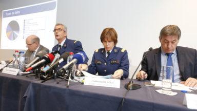 La criminalité en baisse de 5%, mais les infractions liées au terrorisme augmentent de 25% en Belgique