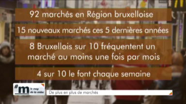 Les marchés ont la cote à Bruxelles