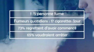 Une personne sur cinq fume en Belgique : l'usage de la cigarette électronique continue de progresser