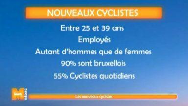 Le profil des nouveaux cyclistes: il ont entre 25 et 36 ans et il y a autant d'hommes que de femmes