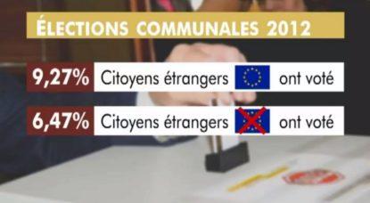 Communales : des associations aident les personnes étrangères à s'inscrire pour voter le 14 octobre - BX1
