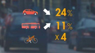 Feu vert à Good Move, le plan de mobilité pour les dix prochaines années à Bruxelles
