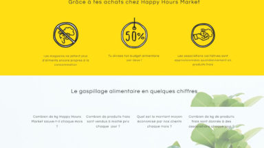 La start-up Happy Hours Market lève 140.000 euros contre le gaspillage alimentaire