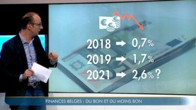 """Rapport de la BNB : """"L'économie belge a plutôt mieux résisté que prévu mais il faut poursuivre les réformes"""""""