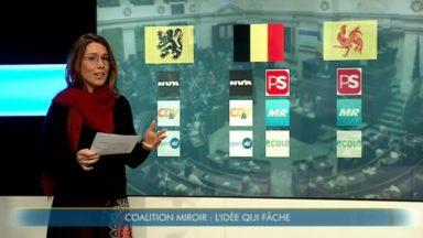 Formation fédérale : coalition miroir ? Et Bruxelles dans tout ça ?