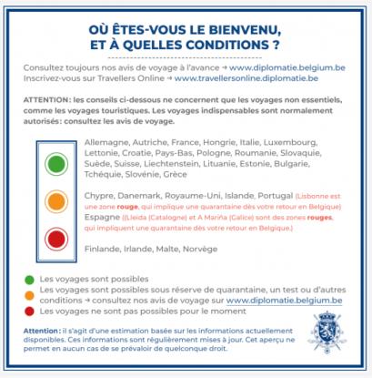 Coronavirus Les Nouvelles Zones A Risques Publiees Par Les Affaires Etrangeres Bx1