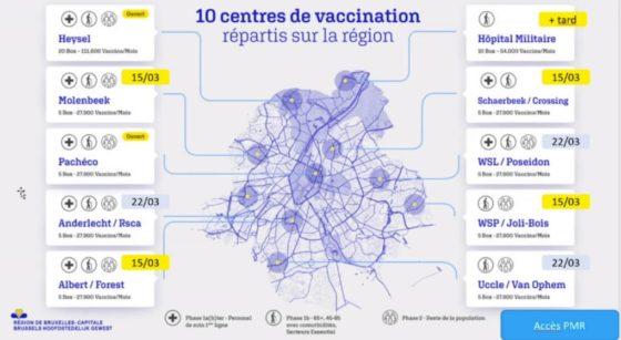 Centres de vaccination - Mise à jour 9 mars 2021 - Cocom